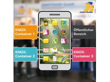 It-sa 2016: Mit Chiffry, Samsung KNOX und HS256 S3 nach Nürnberg