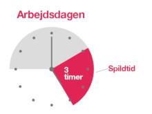 Infographics-Blog-2-DK