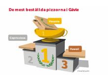 De mest beställda pizzorna i Gävle