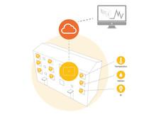 EcoGuards trådlösa mätssystem