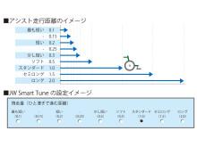 04_2017_アシスト距離制御