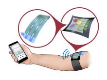 En armband mäter innehåll i blod och svett och skickar informationen till din träningsapp.