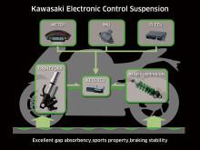 Kawasaki KECS