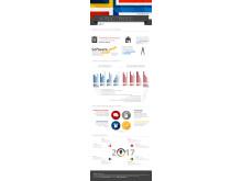 Infographic Nordic Ranking 2017