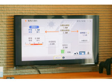 Home Energy Management System by Panasonic