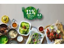 Klimatberäknade recept till kockar från Orkla Foods Sverige