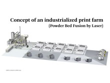 Concept of an industrialized print farm