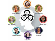 Konferens Hjärna Aktivt Ledarskap till Medarbetarskap 2017