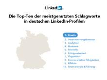 Die Top-Ten der meistgenutzten Schlagworte in deutschen LinkedIn-Profilen