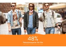48 procent pensionssparar för lite