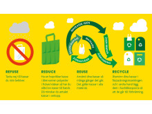 Refuse-Reduce-Reuse-Recycle dina kassar