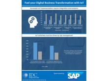 Infografik_digital business transformation with IOT_IDC_SAP_2_March 2018