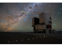 Very Large Telescope och stjärnsystemet Alfa Centauri
