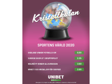 Sportodds 2020
