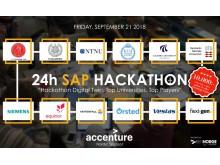 24 timers SAP Hackathon for smartere vindenergi