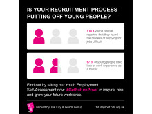 Recruitment putting off young people