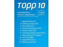 Topp ti smarttelefoner i august