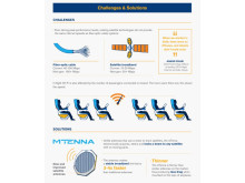 Icelandair Wi-Fi info graphic 4