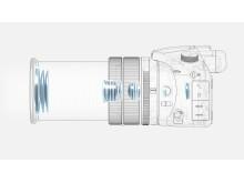 RX10 IV_PIM_Lens_20170807_EU08