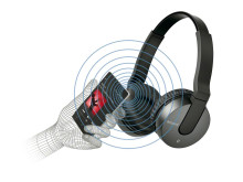 MDR-ZX550 NFC