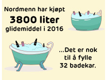 3800 liter glidemiddel