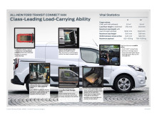 Ford Transit Connect tarjoaa runsaasti lastausmahdollisuuksia
