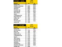 Fahrplan D3 in der Einführungsphase