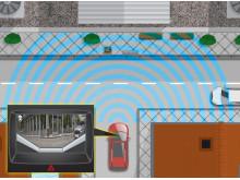 Videoteknologia auttaa autoilijoita välttämään törmäyksiä