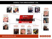 CHL har glädjen att presentera 96 ambassadörer!