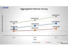 eespa e invoicing-volume-survey
