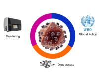 HIV Containment Chain