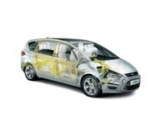 Ford - Euro NCAP
