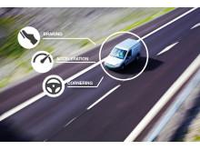 Denkt u dat rijgedrag analyse alleen wordt gebruikt voor monitoring?