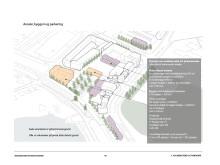 Holte Helhedsplan - byggemuligheder