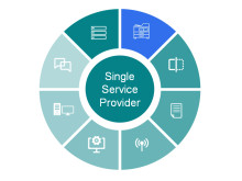 Single Service Provider