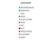 zonefarver