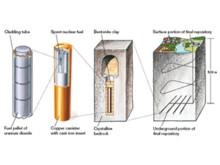 Slutförvar av utbränt kärnbränsle