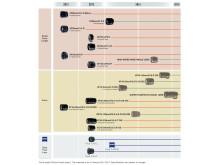 FUJIFILM XF/XC-Lenses 2014-2015