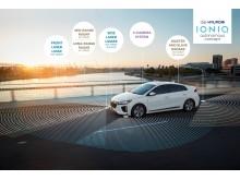 Hyundai Motor och Aurora samarbetar i utveckling  av autonoma bilar till 2021.