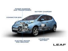 Nissan Leaf tekniske detaljer