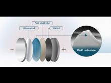 Bredbart mellanlager kan stabilisera framtidens solid state-batterier