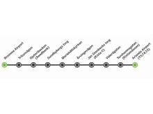 Flygbusslinje Bromma - Arlanda via Sundbyberg och Kista