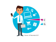 IoT Barometern 2017