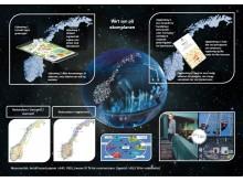 Telenors syn på ekomplanen