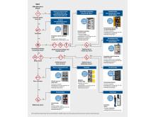 infografik_kemikalieskåp