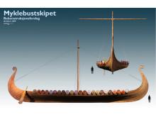 """Корабль викингов """"Мюклебуст"""""""