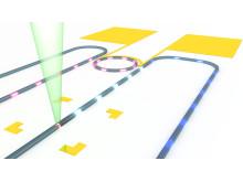 En illustration av en integrerad kvantkrets där fotoner emitteras från en nanotråd inuti en kvantprick som filtreras av en ringresonator.