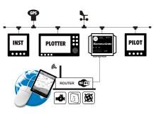 iKommunicate System Drawing