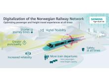 Infografik_norway_railway_B_1200x600_v2