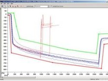 Control your sample with TADM - Typical curves - Insufficient sample